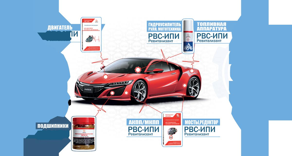 Ревитализант РВС-ИПИ для двигателя, АККП, МКПП, мостов, редкутора легковых автомобилей